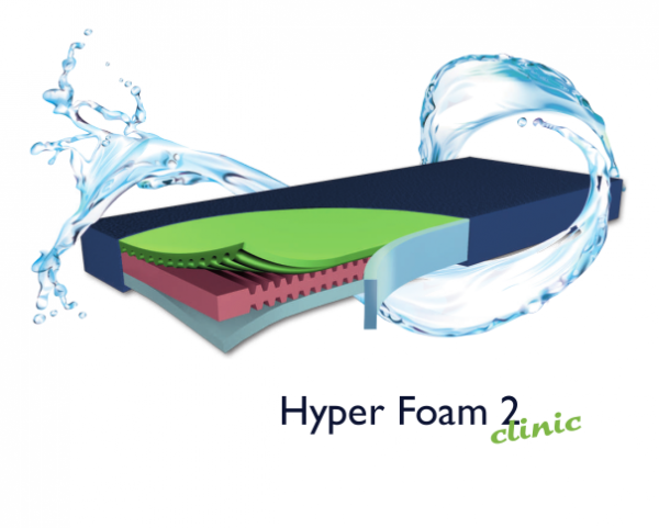 Matratze Hyper Foam 2 Clinic Antidekubitus